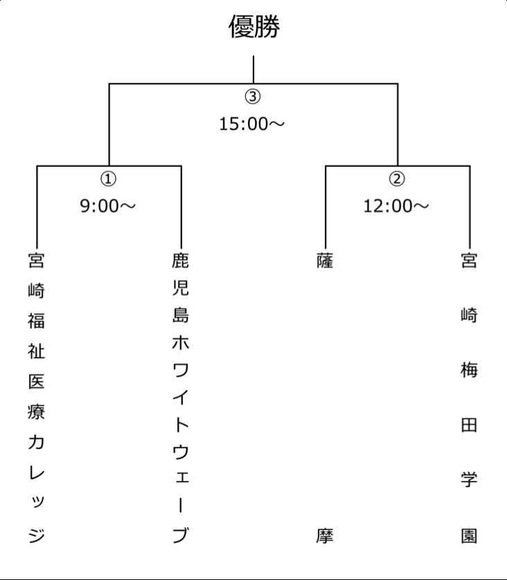 kumiawase_2009_nihonsensyukenyosen
